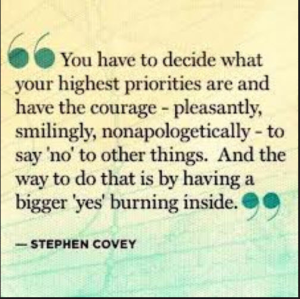 Stephen Covey Priorities
